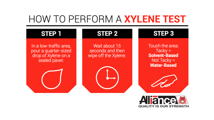 How To Perform A Xylene Test